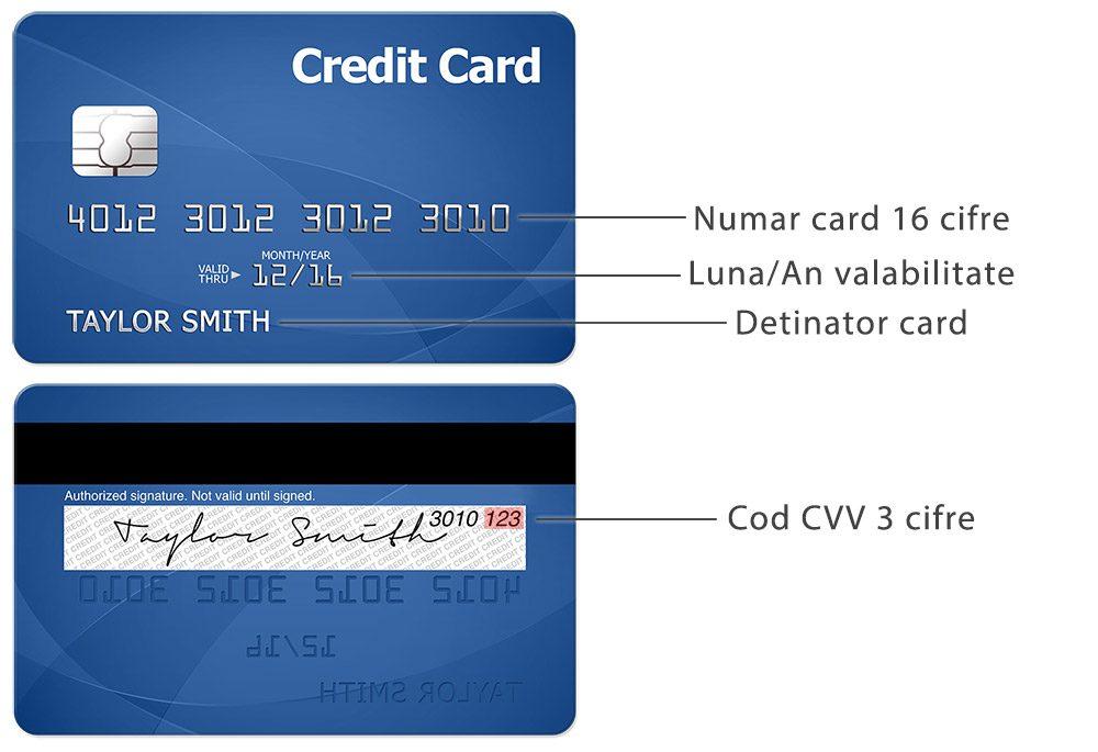 Specimen de card bancar
