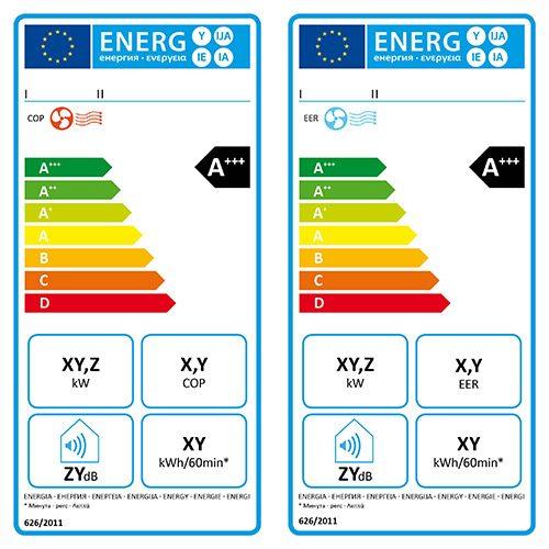 eticheta UE clasa eficienta energetica pentru cuptor aparate de aer conditionat