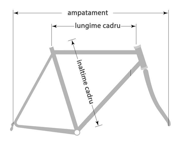 dimensiune cadru bicicleta