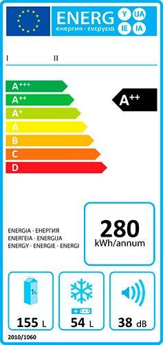 eticheta UE clasa energetica aparate frigorifice