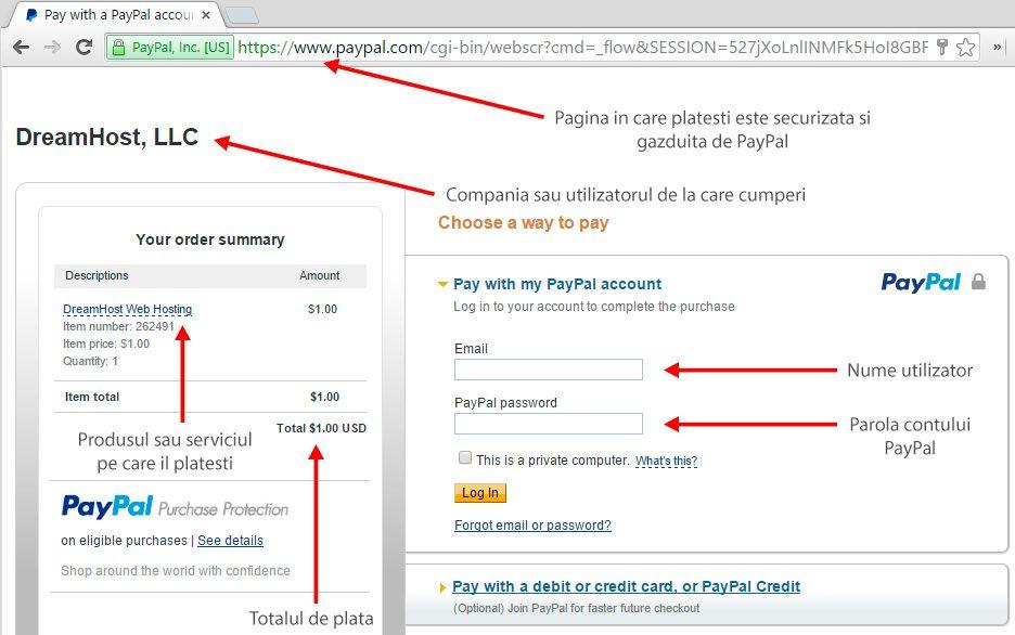 efectuarea unei plati paypal