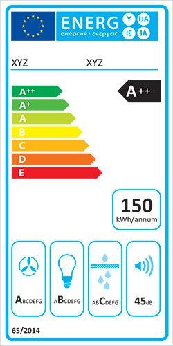 eticheta UE clasa eficienta energetica pentru hota de bucatarie