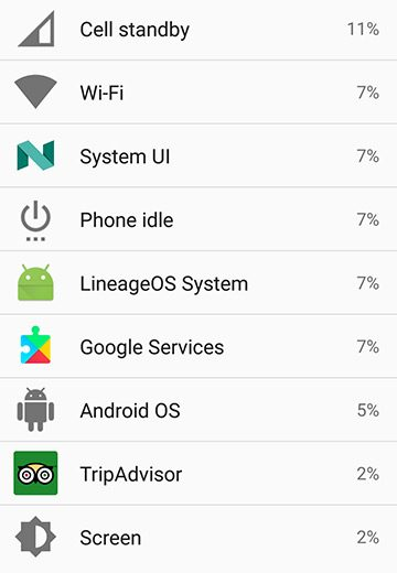 aplicatii care consuma bateria telefonului