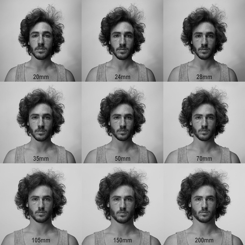 Portret la diferite distante focale
