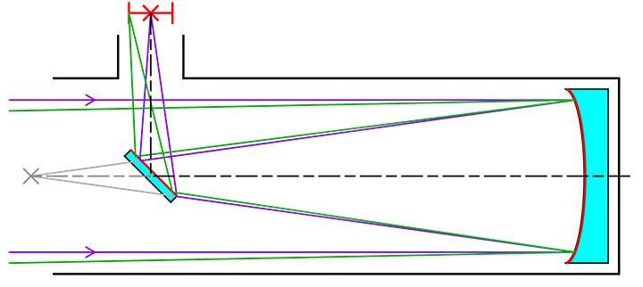 telescop reflector