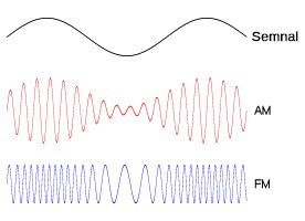 comparatie semnal banda FM AM