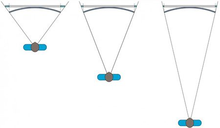 unghi vizualizare ecran curbat vs plat