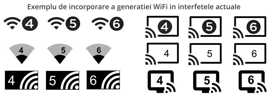 integrare vizuala generatie wifi