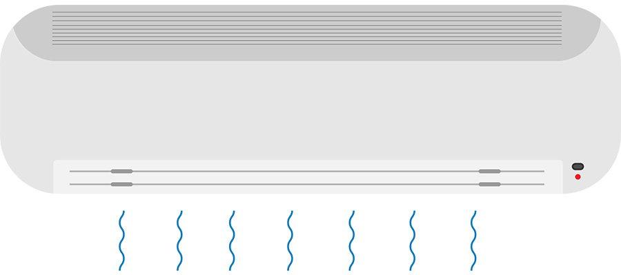 Ce semnifica BTU la aparatele de climatizare AC?