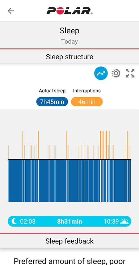 polar flow mobil monitorizare somn