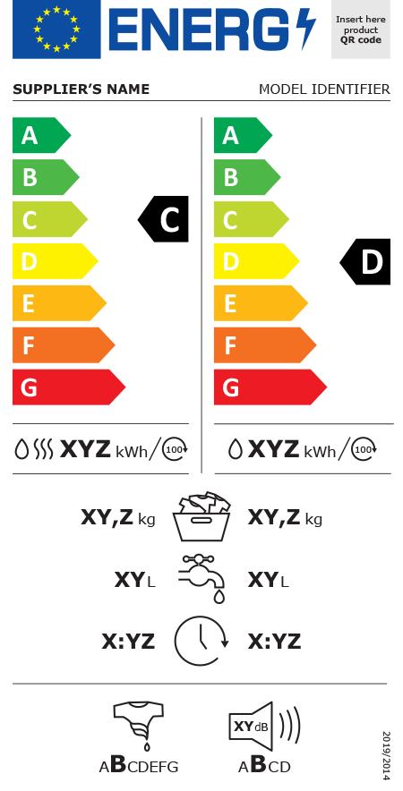 eticheta clasa energetica 2021 masini de spalat rufe
