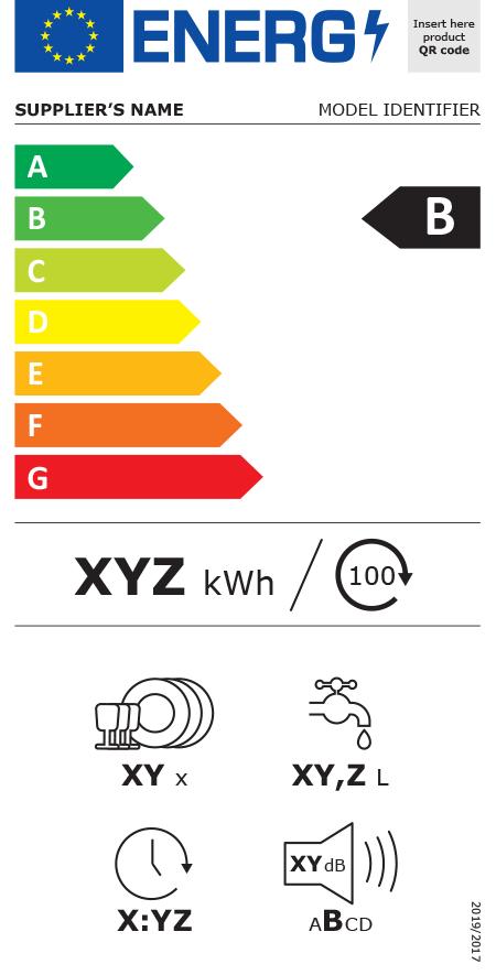 eticheta clasa energetica 2021 masini de spalat vase