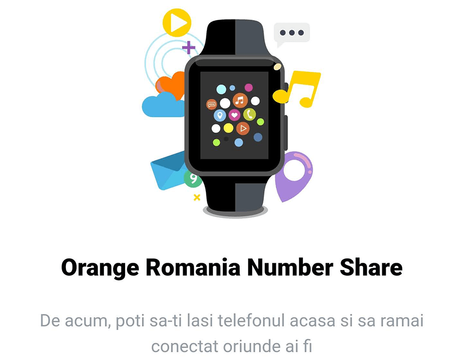 orange romania number share